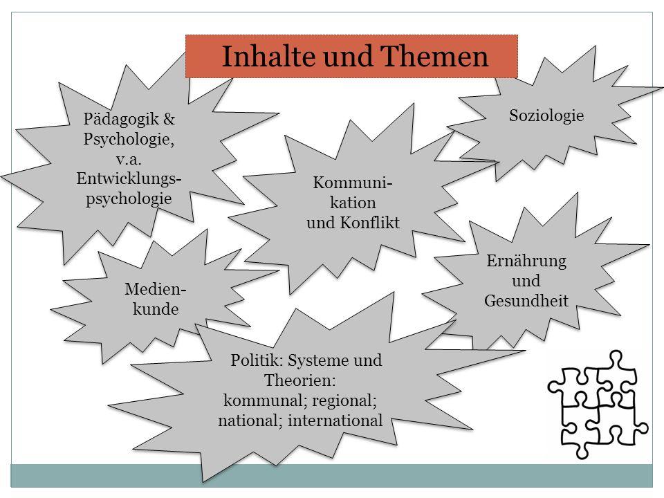 Pädagogik & Psychologie, v.a. Entwicklungs- psychologie Pädagogik & Psychologie, v.a. Entwicklungs- psychologie Soziologie Medien- kunde Ernährung und