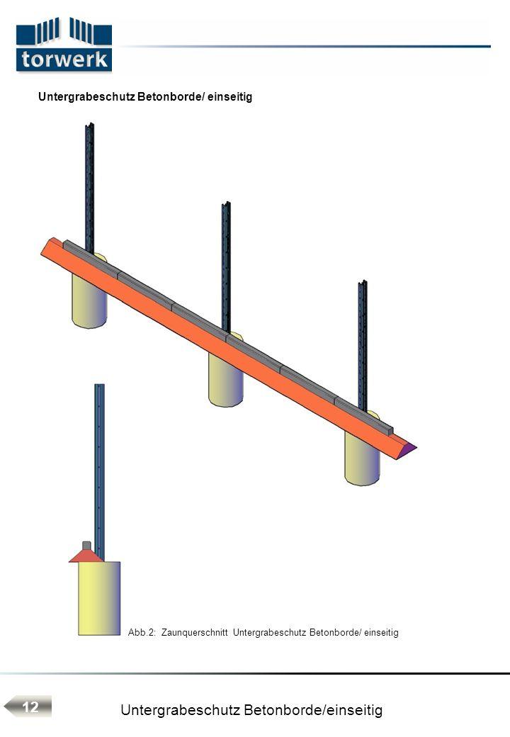 Untergrabeschutz Betonborde/ einseitig Abb.2: Zaunquerschnitt Untergrabeschutz Betonborde/ einseitig 12