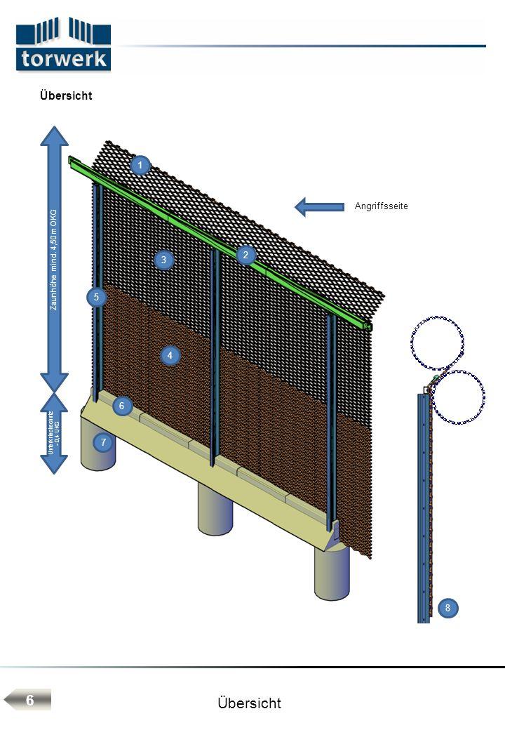 Legende Übersicht Sigma-S-Pfosten: - Größe 160/65/5 x 5.000 mm - stückfeuerverzinkt DIN EN 1461 Variablen: Querschnitt und Materialdicke nach statischen Erfordernissen Borde Beton grau: - einseitig gefast - Größe 10/30/100 cm - zweireihig beidseitig an der Beplankung verlegt - Unterbeton + Rückenstütze C 20/25 XC1 - Zwischenraum mit elastischen Quellmörtel ausgefüllt Variablen: andere Ausführungsvarianten Untergrabeschutz ab Seite 13 Streckmetallmattenbereich: - Materialstärke 76 x 31 x 9 x 3 mm - starr hoher Durchdringungswiderstand - Bereich: 0,40 m UKG bis´2,0 m OKG Variablen: Anwendungsbereich, Stegbreite, Maschenweite Pfostenfundament: - zylindrische Form Ø 60/120 cm in C 20/25 XC1 - nach statischen Erfordernissen 7 1 Abgewinkelter, flexibler Zaunkopf: - einseitig wirkender Übersteigschutz - Maschenende scharf aufgeschnitten - Materialstärke 76 x 31 x 3 x3 mm - Abwicklung: 135°/400mm/45°50 mm Variablen: Winkel, Maschenweite Durchlaufender Kabelkanal 120/60: - für gesonderte Detektion 2 3 Streckmetallmattenbereich: - Materialstärke 76 x 31 x 3 x 3 mm - flexibel und scharfgratig erschwertes Emporklettern - Bereich: 2,0 m OKG bis Zaunkrone Variablen: Anwendungsbereich, Stegbreite, Maschenweite 4 5 6 Übersicht 7 Optional: S-Draht-Rollen -freistehender Streckmetallüberstand abgewinkelt - S-Draht-Rolle oberhalb, Windungsabstand 140 mm - S-Draht-Rolle unterhalb, Windungsabstand 220 mm Variablen: Klingentyp, Rollendurchmesser, Windungsabstände, Anordnung, Materialgüte 8