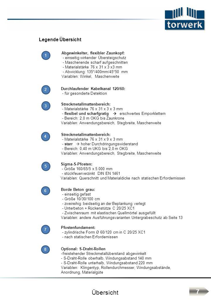 Legende Übersicht Sigma-S-Pfosten: - Größe 160/65/5 x 5.000 mm - stückfeuerverzinkt DIN EN 1461 Variablen: Querschnitt und Materialdicke nach statisch