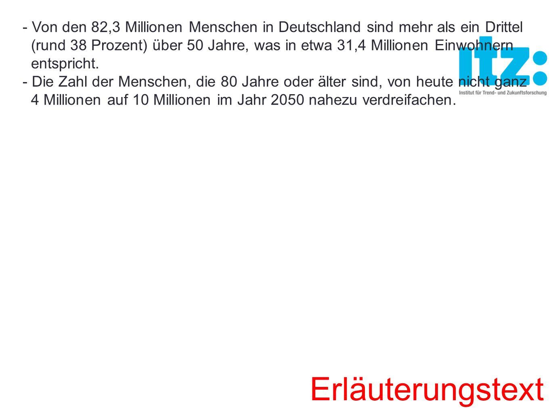 - Von den 82,3 Millionen Menschen in Deutschland sind mehr als ein Drittel (rund 38 Prozent) über 50 Jahre, was in etwa 31,4 Millionen Einwohnern ents