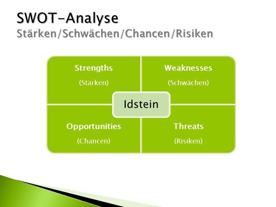 Strengths (Stärken) Weaknesses (Schwächen) Opportunities (Chancen) Threats (Risiken) Idstein