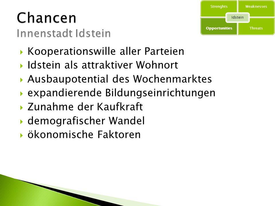 Kooperationswille aller Parteien Idstein als attraktiver Wohnort Ausbaupotential des Wochenmarktes expandierende Bildungseinrichtungen Zunahme der Kau