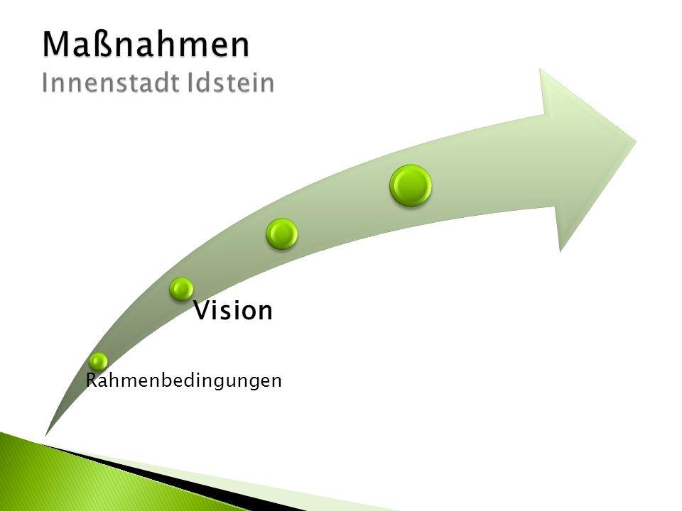 Rahmenbedingungen Vision