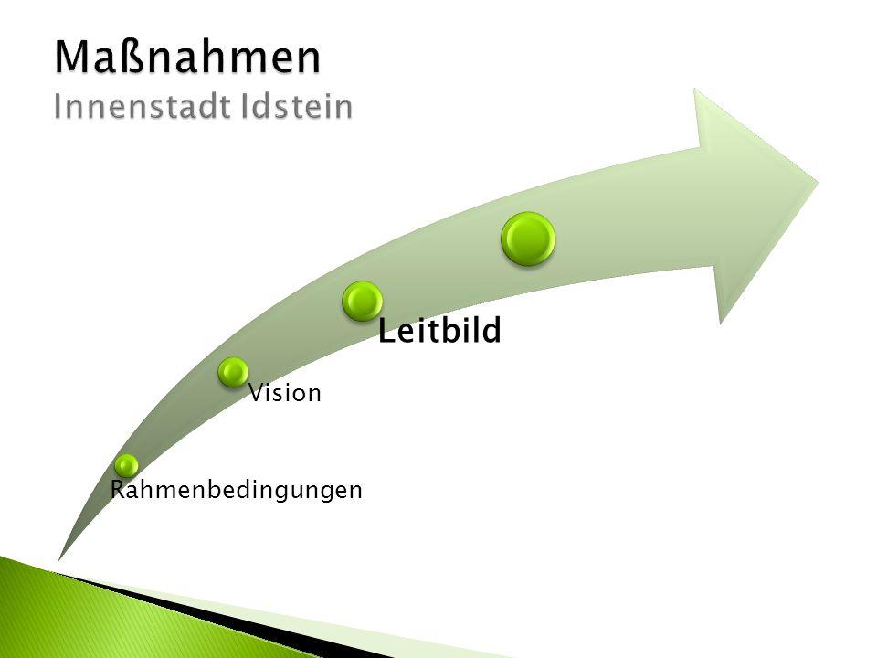 Rahmenbedingungen Vision Leitbild
