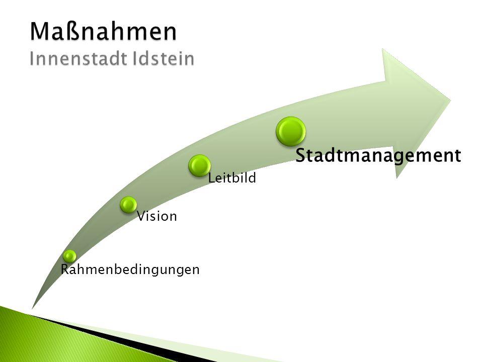 Rahmenbedingungen Vision Leitbild Stadtmanagement