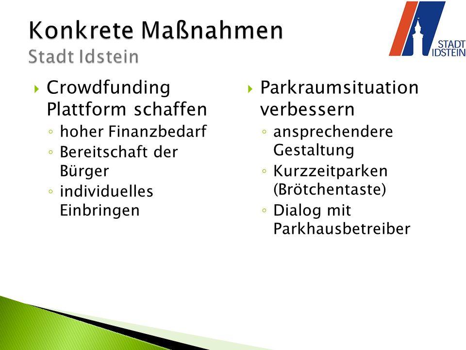 Crowdfunding Plattform schaffen hoher Finanzbedarf Bereitschaft der Bürger individuelles Einbringen Parkraumsituation verbessern ansprechendere Gestaltung Kurzzeitparken (Brötchentaste) Dialog mit Parkhausbetreiber