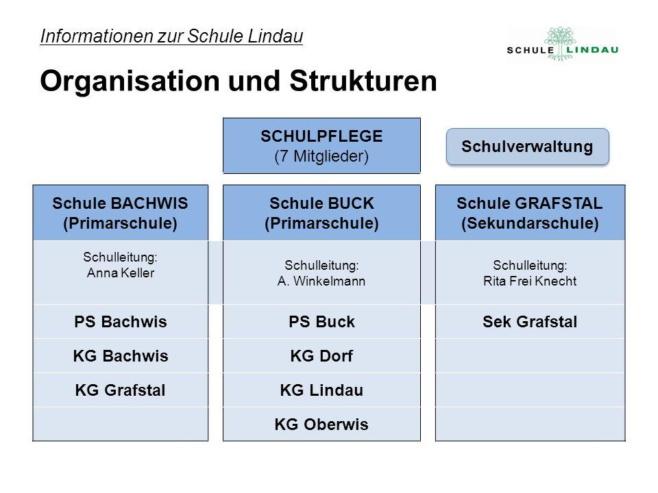 Informationen zur Schule Lindau Organisation und Strukturen SCHULPFLEGE (7 Mitglieder) Schule BACHWIS (Primarschule) Schule BUCK (Primarschule) Schule