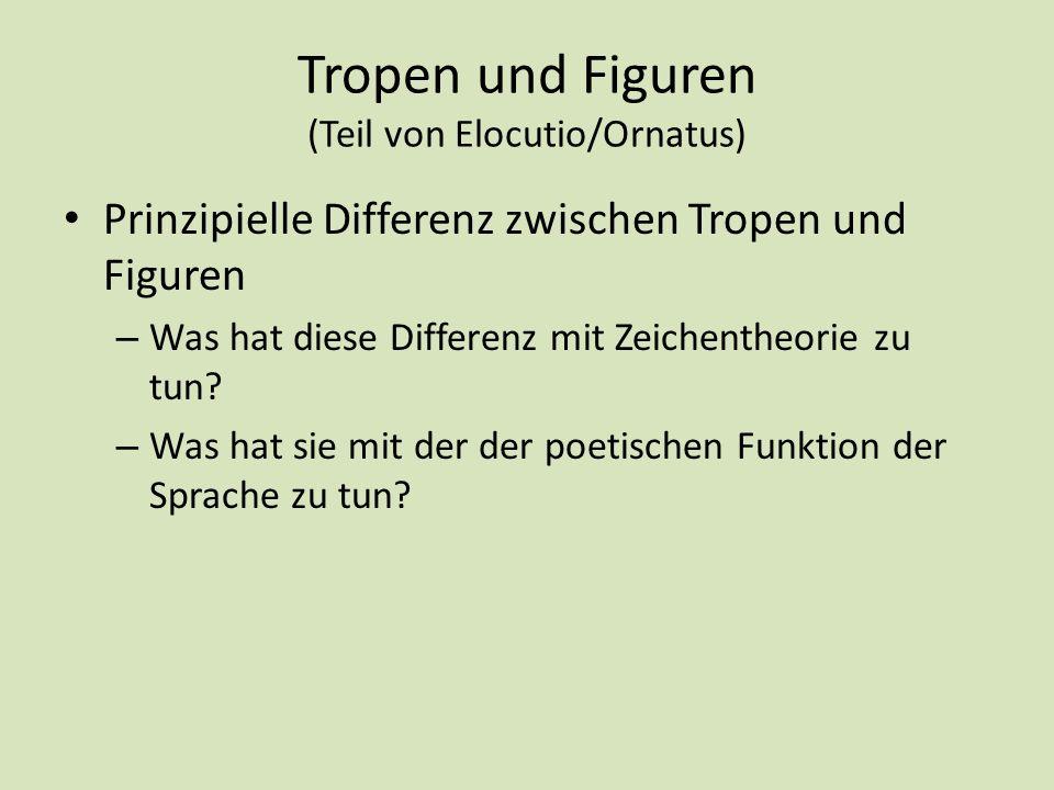 Tropen und Figuren (Teil von Elocutio/Ornatus) Prinzipielle Differenz zwischen Tropen und Figuren – Was hat diese Differenz mit Zeichentheorie zu tun.