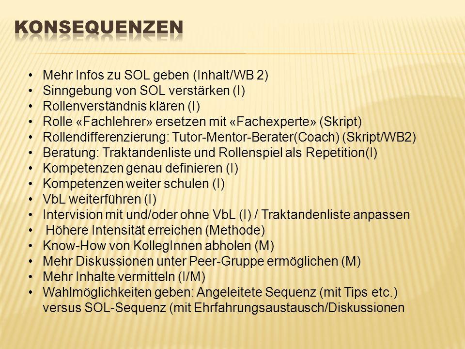 Mehr Infos zu SOL geben (Inhalt/WB 2) Sinngebung von SOL verstärken (I) Rollenverständnis klären (I) Rolle «Fachlehrer» ersetzen mit «Fachexperte» (Skript) Rollendifferenzierung: Tutor-Mentor-Berater(Coach) (Skript/WB2) Beratung: Traktandenliste und Rollenspiel als Repetition(I) Kompetenzen genau definieren (I) Kompetenzen weiter schulen (I) VbL weiterführen (I) Intervision mit und/oder ohne VbL (I) / Traktandenliste anpassen Höhere Intensität erreichen (Methode) Know-How von KollegInnen abholen (M) Mehr Diskussionen unter Peer-Gruppe ermöglichen (M) Mehr Inhalte vermitteln (I/M) Wahlmöglichkeiten geben: Angeleitete Sequenz (mit Tips etc.) versus SOL-Sequenz (mit Ehrfahrungsaustausch/Diskussionen