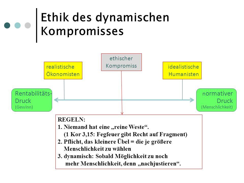 realistische Ökonomisten idealistische Humanisten ethischer Kompromiss n ormativer Druck (Menschlichkeit) Rentabilitäts- Druck (Gewinn) Ethik des dyna