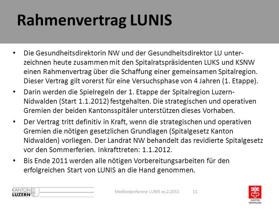 Rahmenvertrag LUNIS Die Gesundheitsdirektorin NW und der Gesundheitsdirektor LU unter- zeichnen heute zusammen mit den Spitalratspräsidenten LUKS und