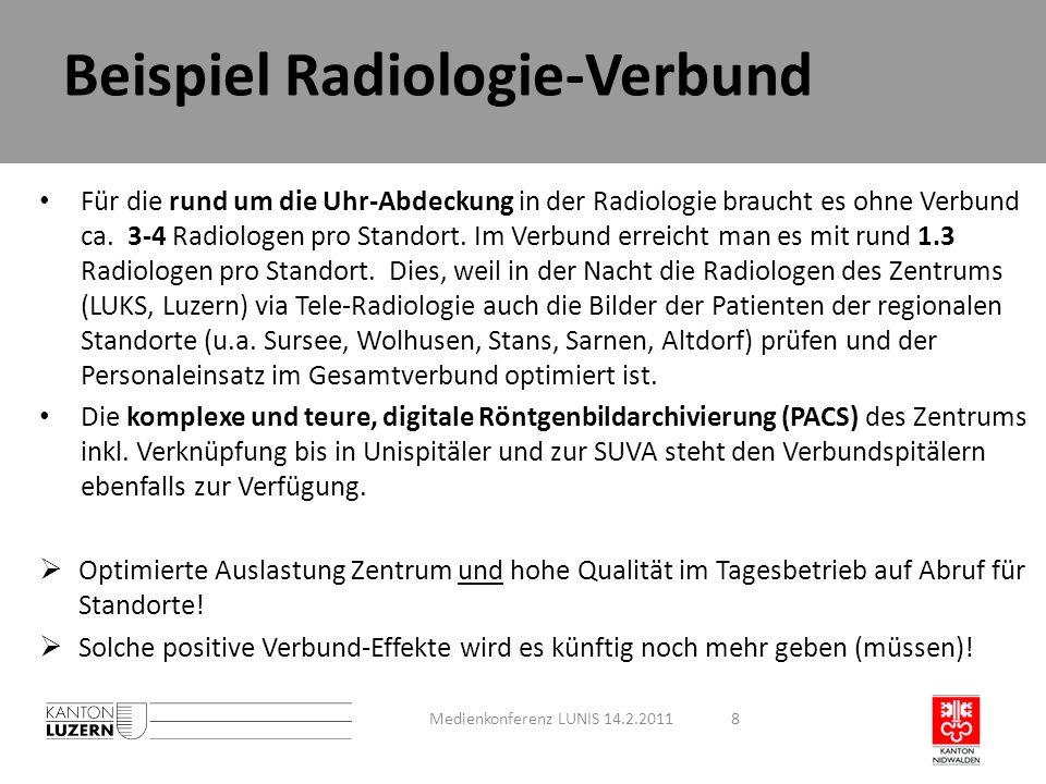 Beispiel Radiologie-Verbund Für die rund um die Uhr-Abdeckung in der Radiologie braucht es ohne Verbund ca. 3-4 Radiologen pro Standort. Im Verbund er