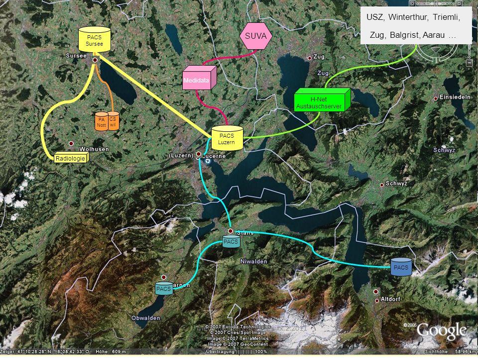 20 LUNIS: Konsequenzen für das Luzerner Kantonsspital (LUKS) Für die Planung und Lenkung auf strategischer Unternehmensebene wird ab 1.1.2012 auch das KSNW Teil der LUKS-Welt.