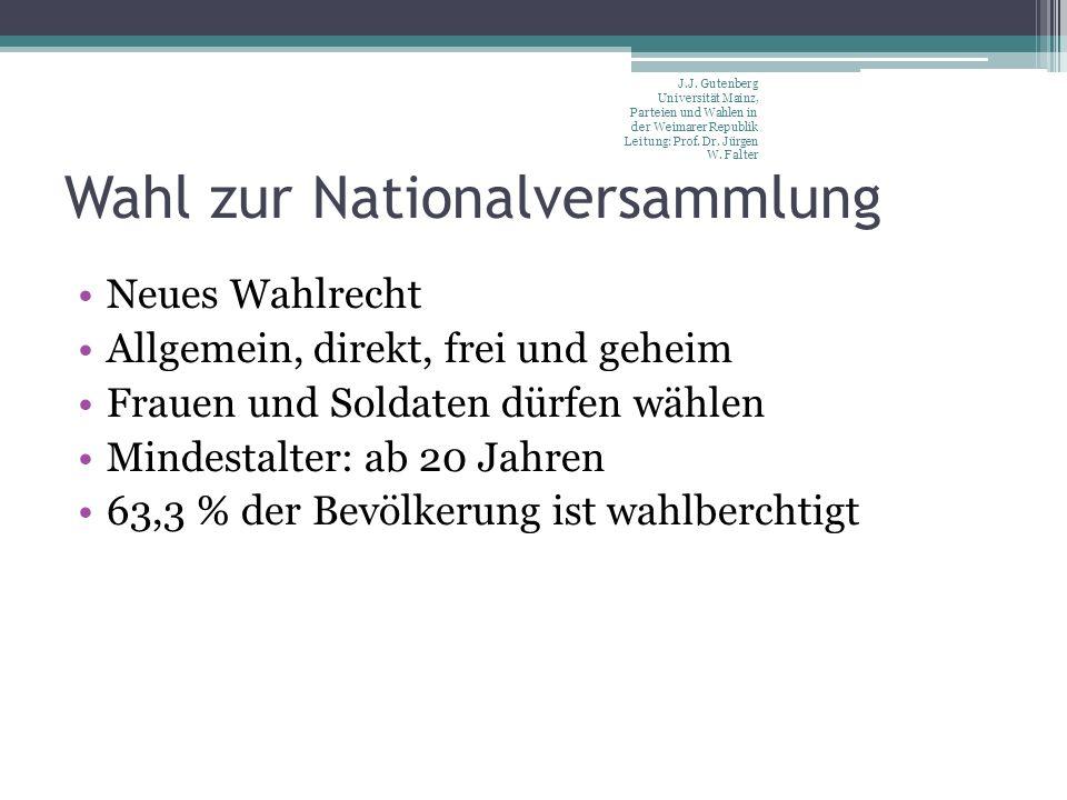 Wahl zur Nationalversammlung Neues Wahlrecht Allgemein, direkt, frei und geheim Frauen und Soldaten dürfen wählen Mindestalter: ab 20 Jahren 63,3 % de