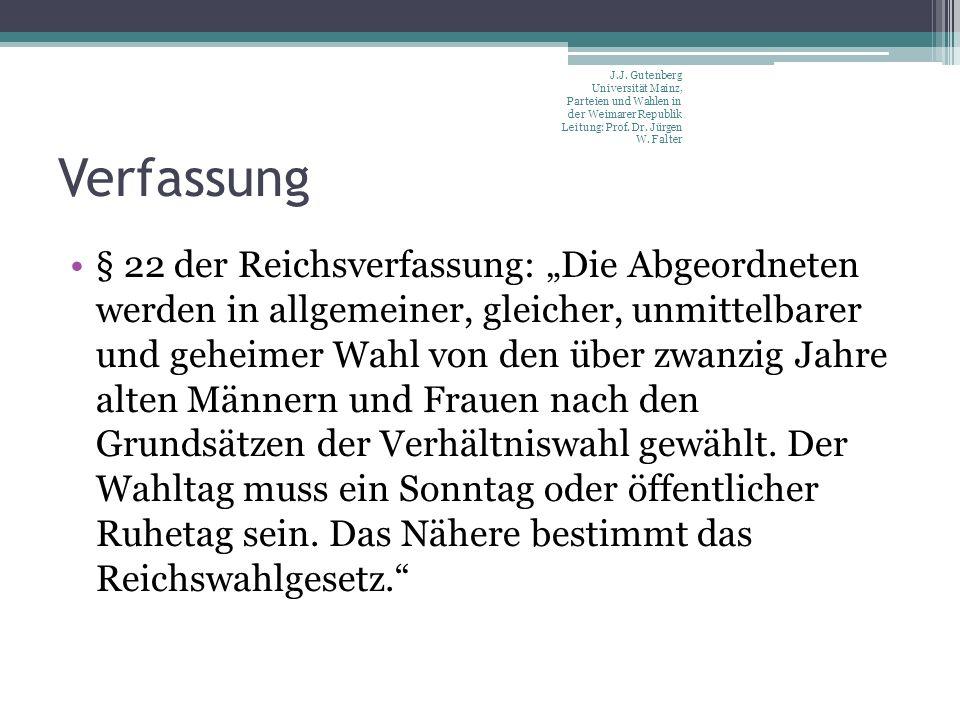 Verfassung § 22 der Reichsverfassung: Die Abgeordneten werden in allgemeiner, gleicher, unmittelbarer und geheimer Wahl von den über zwanzig Jahre alt