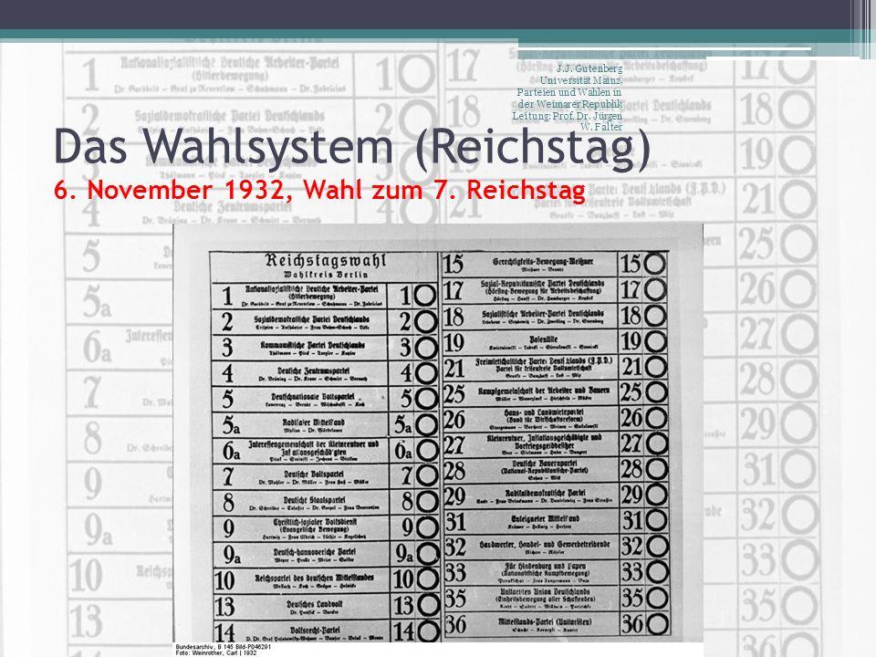 Das Wahlsystem (Reichstag) 6. November 1932, Wahl zum 7. Reichstag J.J. Gutenberg Universität Mainz, Parteien und Wahlen in der Weimarer Republik Leit