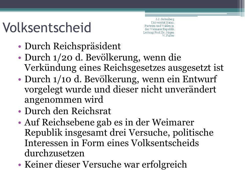 Volksentscheid Durch Reichspräsident Durch 1/20 d. Bevölkerung, wenn die Verkündung eines Reichsgesetzes ausgesetzt ist Durch 1/10 d. Bevölkerung, wen