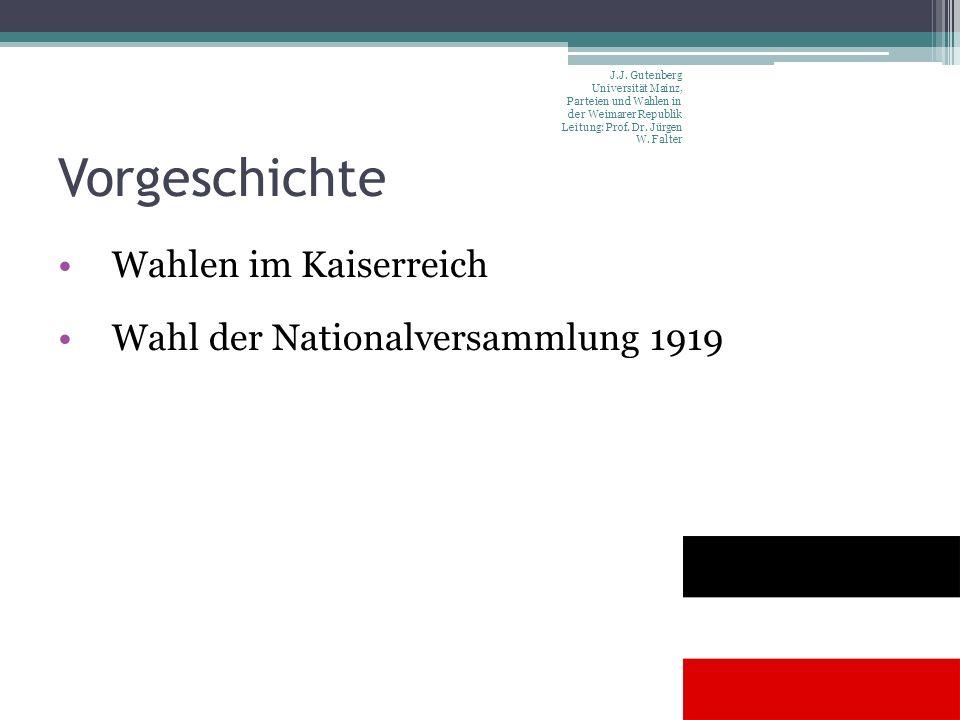 Vorgeschichte Wahlen im Kaiserreich Wahl der Nationalversammlung 1919 J.J. Gutenberg Universität Mainz, Parteien und Wahlen in der Weimarer Republik L