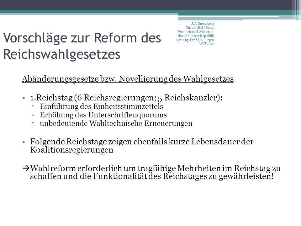 Vorschläge zur Reform des Reichswahlgesetzes Abänderungsgesetze bzw. Novellierung des Wahlgesetzes 1.Reichstag (6 Reichsregierungen; 5 Reichskanzler):