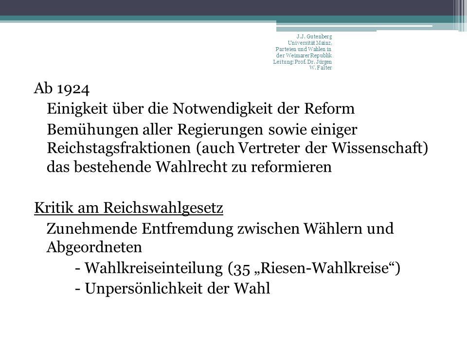 Ab 1924 Einigkeit über die Notwendigkeit der Reform Bemühungen aller Regierungen sowie einiger Reichstagsfraktionen (auch Vertreter der Wissenschaft) das bestehende Wahlrecht zu reformieren Kritik am Reichswahlgesetz Zunehmende Entfremdung zwischen Wählern und Abgeordneten - Wahlkreiseinteilung (35 Riesen-Wahlkreise) - Unpersönlichkeit der Wahl J.J.
