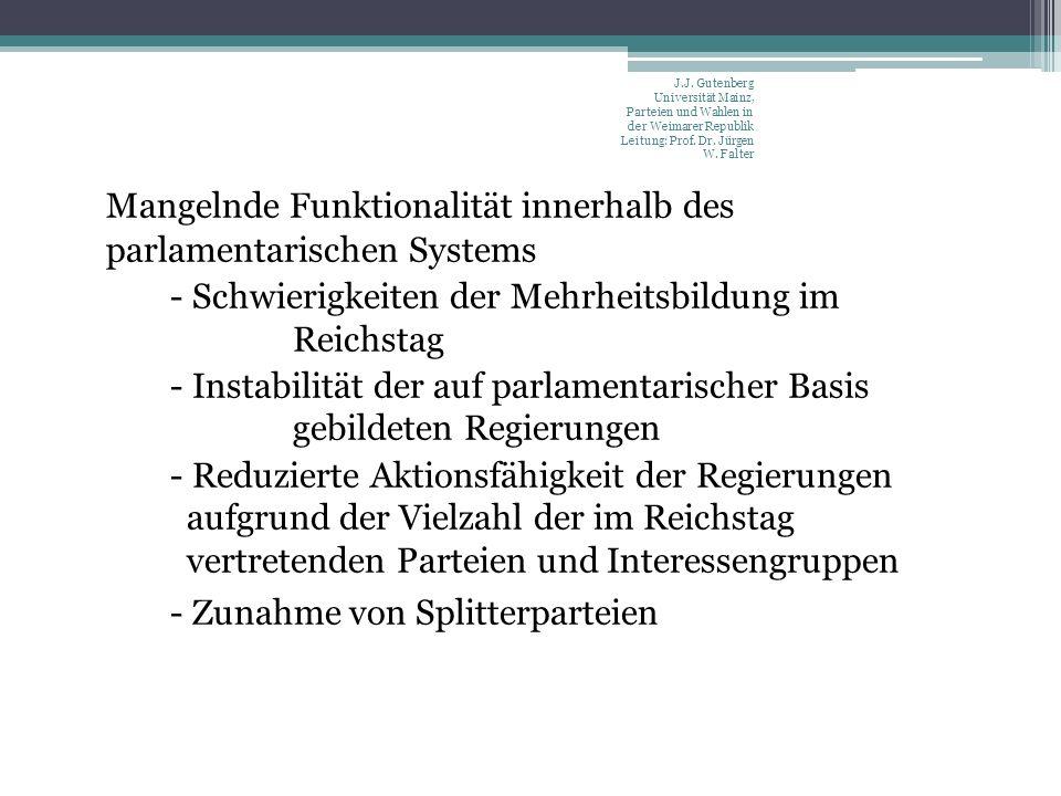 Mangelnde Funktionalität innerhalb des parlamentarischen Systems - Schwierigkeiten der Mehrheitsbildung im Reichstag - Instabilität der auf parlamenta