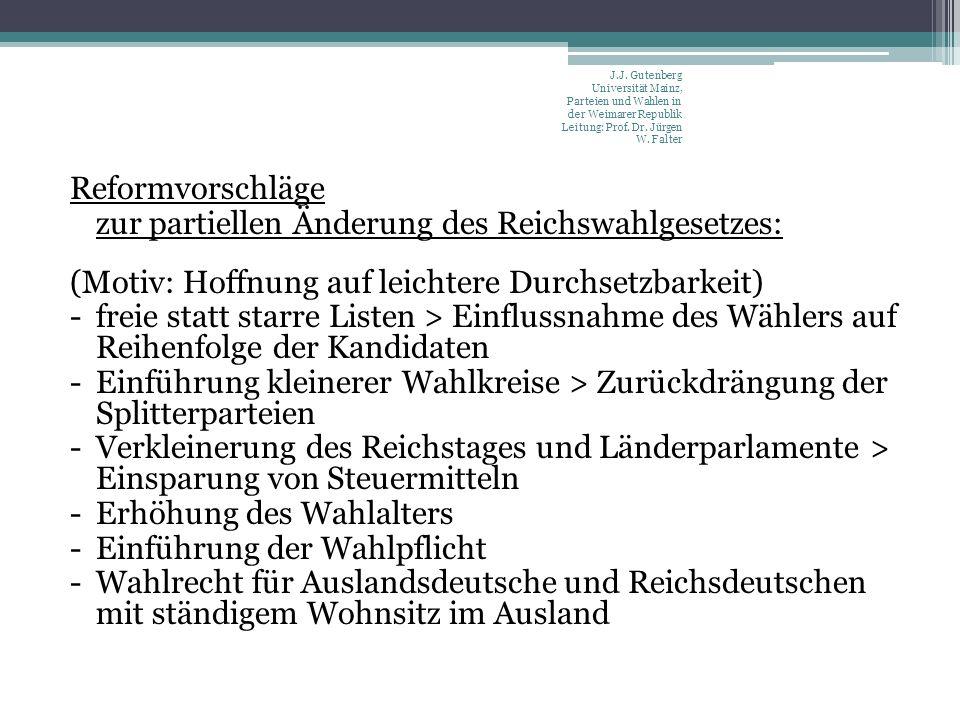 Reformvorschläge zur partiellen Änderung des Reichswahlgesetzes: (Motiv: Hoffnung auf leichtere Durchsetzbarkeit) -freie statt starre Listen > Einflus