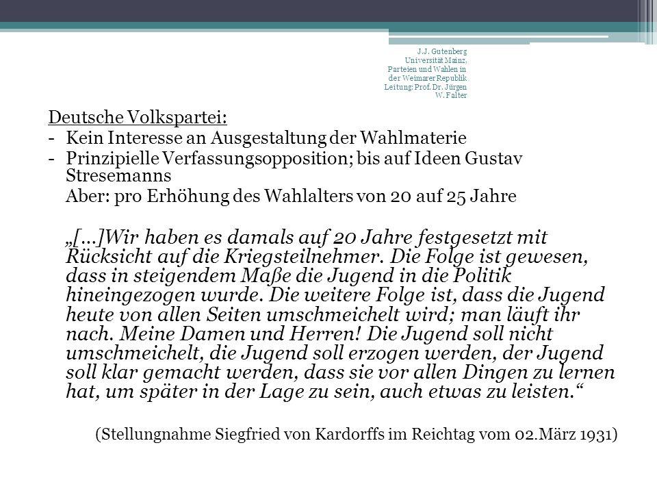 Deutsche Volkspartei: -Kein Interesse an Ausgestaltung der Wahlmaterie -Prinzipielle Verfassungsopposition; bis auf Ideen Gustav Stresemanns Aber: pro Erhöhung des Wahlalters von 20 auf 25 Jahre […]Wir haben es damals auf 20 Jahre festgesetzt mit Rücksicht auf die Kriegsteilnehmer.