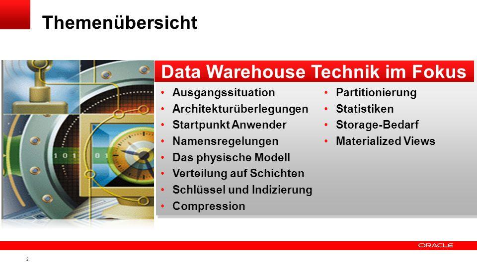 Oracle Data Warehouse Implementierung dimensionaler Modelle Star - Modell Alfred Schlaucher, Oracle Deutschland