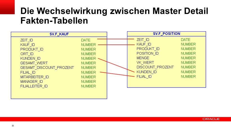 37 Master Detail – Fakten Tabellen