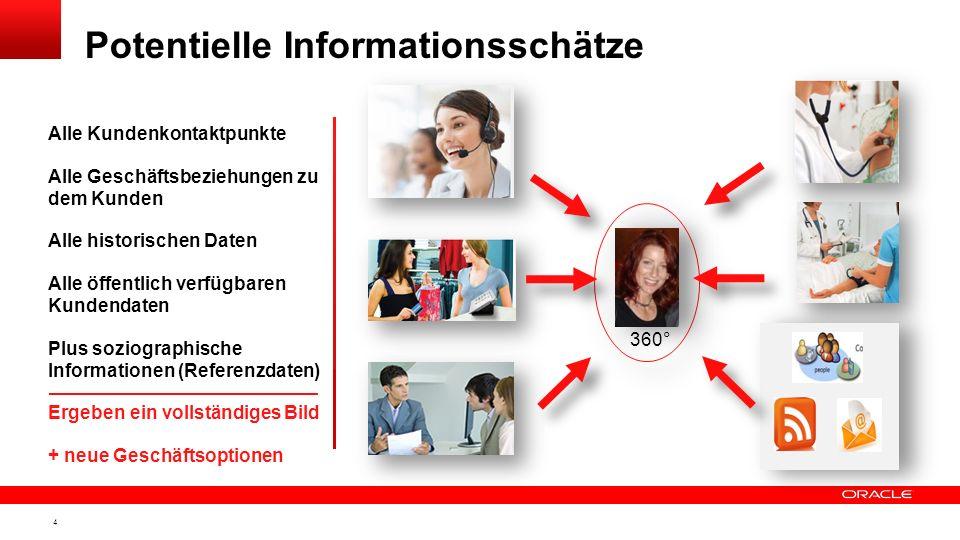 3 Schneller Mehr Flexibler Genauer Operativer Schneller Mehr Flexibler Genauer Operativer Umfassende Sichten auf Kunden Einheitliche Informationen sta