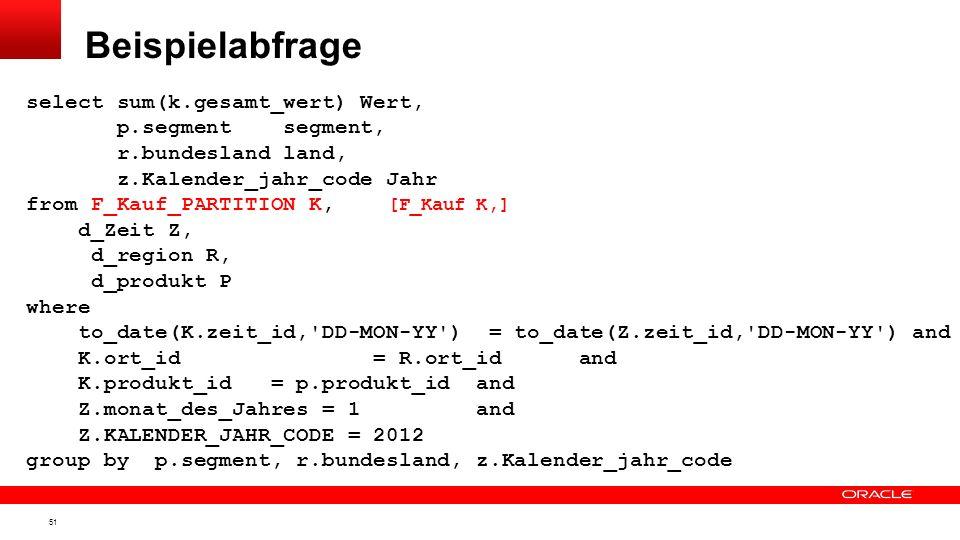 50 Beispiel F_KAUF_PARTITION create table f_kauf_partition ( zeit_id date, Kauf_idnumber, Produkt_idnumber, ort_idnumber, Kunden_idnumber, Gesamt_Wert