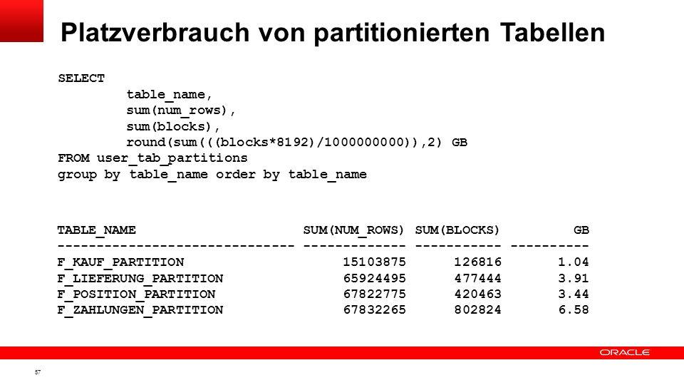 56 Storage-Bedarf Regelmäßige Kontrolle der verbrauchten Ressourcen select substr(segment_name,1,25) Segment, round((bytes/1000000000),2) GB,bytes, bl