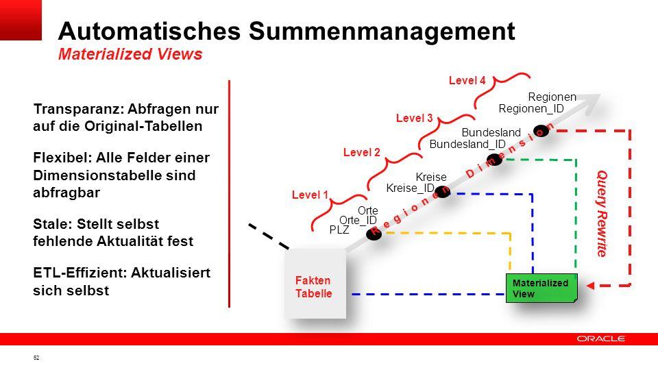 61 Themenübersicht Ausgangssituation Architekturüberlegungen Startpunkt Anwender Namensregelungen Das physische Modell Verteilung auf Schichten Schlüs