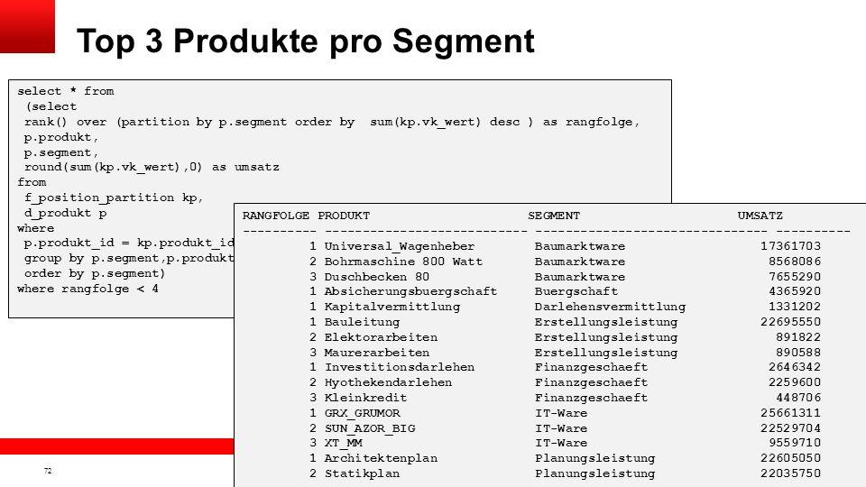 71 Select sum(kp.vk_wert) Umsatz, p.segment from f_position kp, d_produkt p where p.produkt_id = kp.produkt_id group by p.segment; Umsatz pro Segment