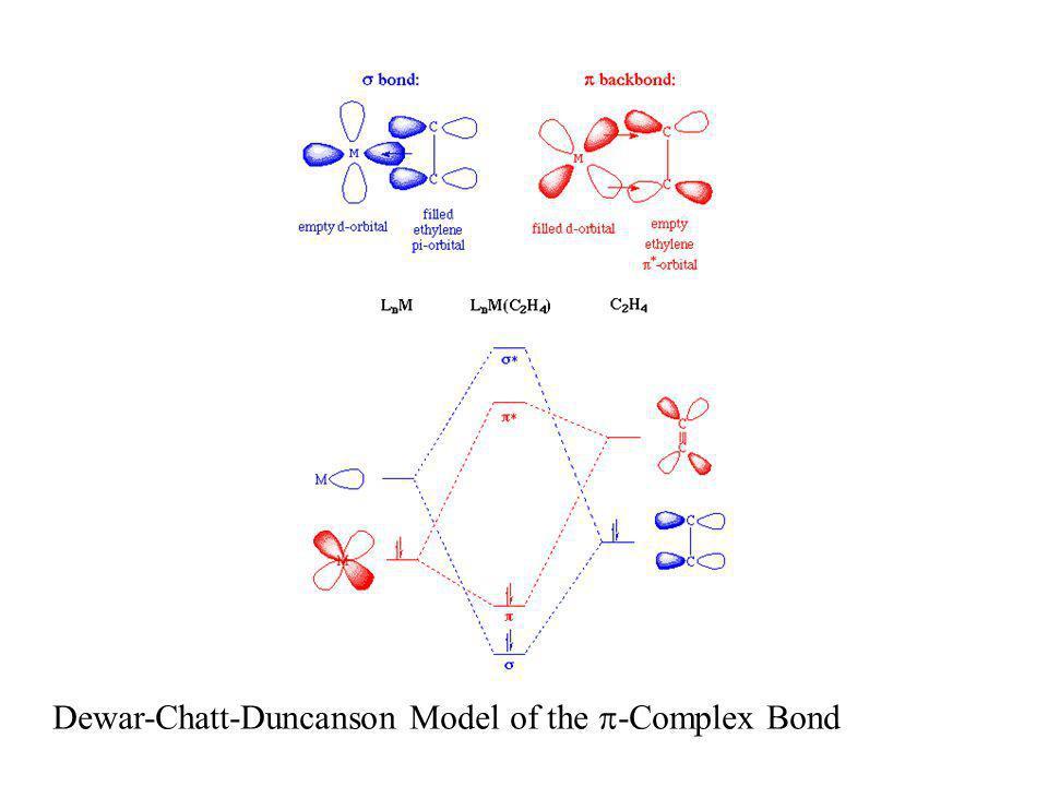 Dewar-Chatt-Duncanson Model of the -Complex Bond