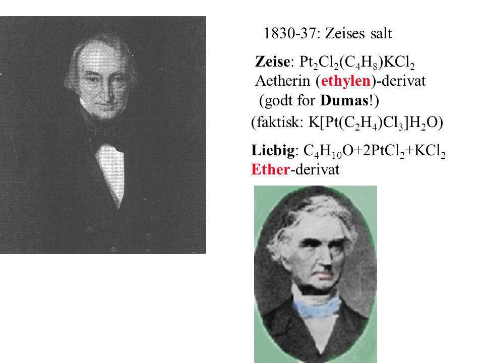 (faktisk: K[Pt(C 2 H 4 )Cl 3 ]H 2 O) Zeise: Pt 2 Cl 2 (C 4 H 8 )KCl 2 Aetherin (ethylen)-derivat (godt for Dumas!) 1830-37: Zeises salt Liebig: C 4 H 10 O+2PtCl 2 +KCl 2 Ether-derivat