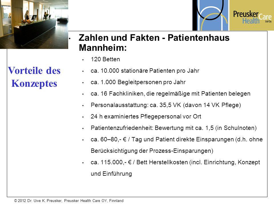 © 2012 Dr. Uwe K. Preusker, Preusker Health Care OY, Finnland Zahlen und Fakten - Patientenhaus Mannheim: 120 Betten ca. 10.000 stationäre Patienten p