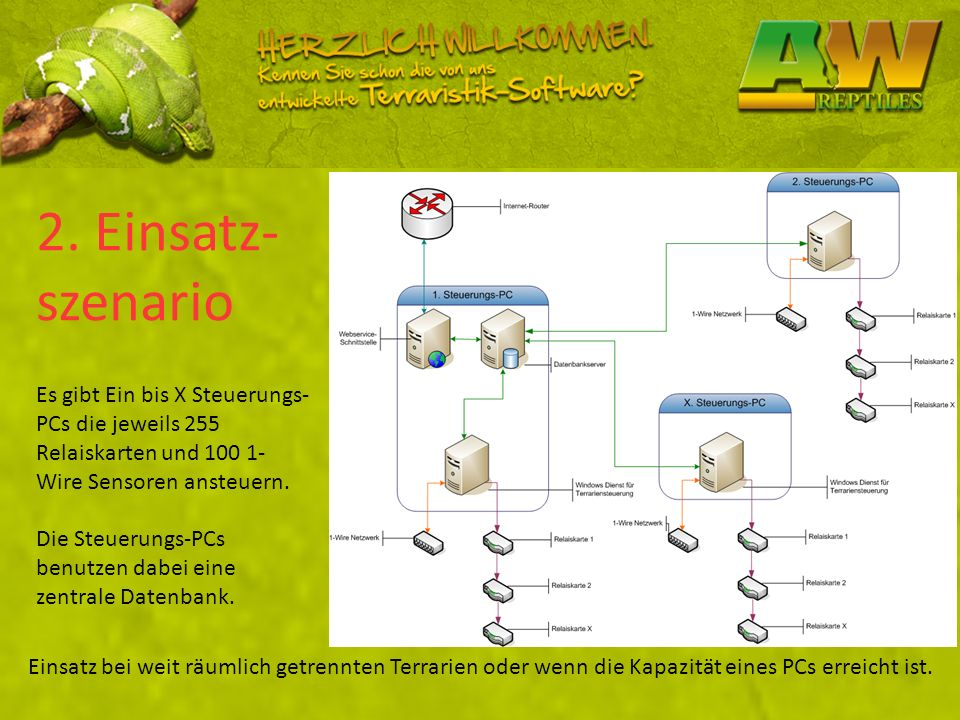 2. Einsatz- szenario Es gibt Ein bis X Steuerungs- PCs die jeweils 255 Relaiskarten und 100 1- Wire Sensoren ansteuern. Die Steuerungs-PCs benutzen da