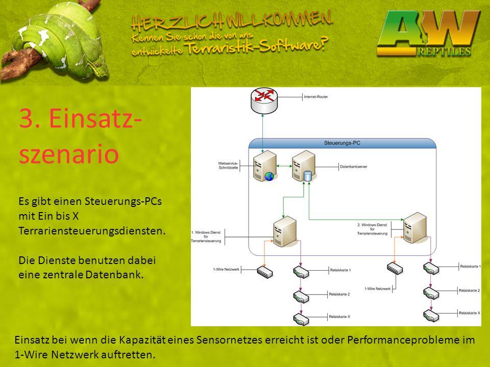 3. Einsatz- szenario Es gibt einen Steuerungs-PCs mit Ein bis X Terrariensteuerungsdiensten. Die Dienste benutzen dabei eine zentrale Datenbank. Einsa