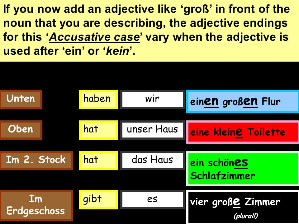 When you describe the rooms in your house, a sound change occurs after the verb haben and es gibt (there is) when you refer to a masculine (blue) noun, e.g.