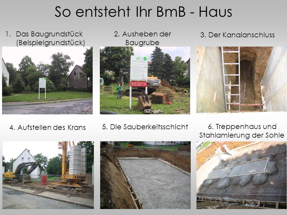 So entsteht Ihr BmB - Haus 1.Das Baugrundstück (Beispielgrundstück) 2. Ausheben der Baugrube 3. Der Kanalanschluss 4. Aufstellen des Krans 5. Die Saub