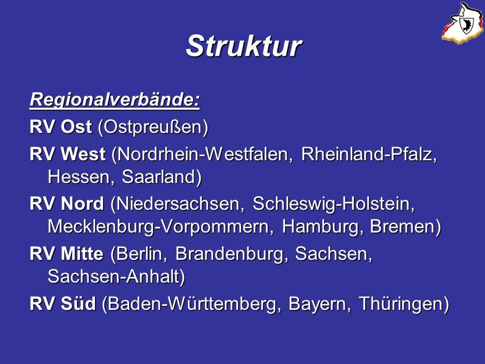 Struktur Regionalverbände: RV Ost (Ostpreußen) RV West (Nordrhein-Westfalen, Rheinland-Pfalz, Hessen, Saarland) RV Nord (Niedersachsen, Schleswig-Hols