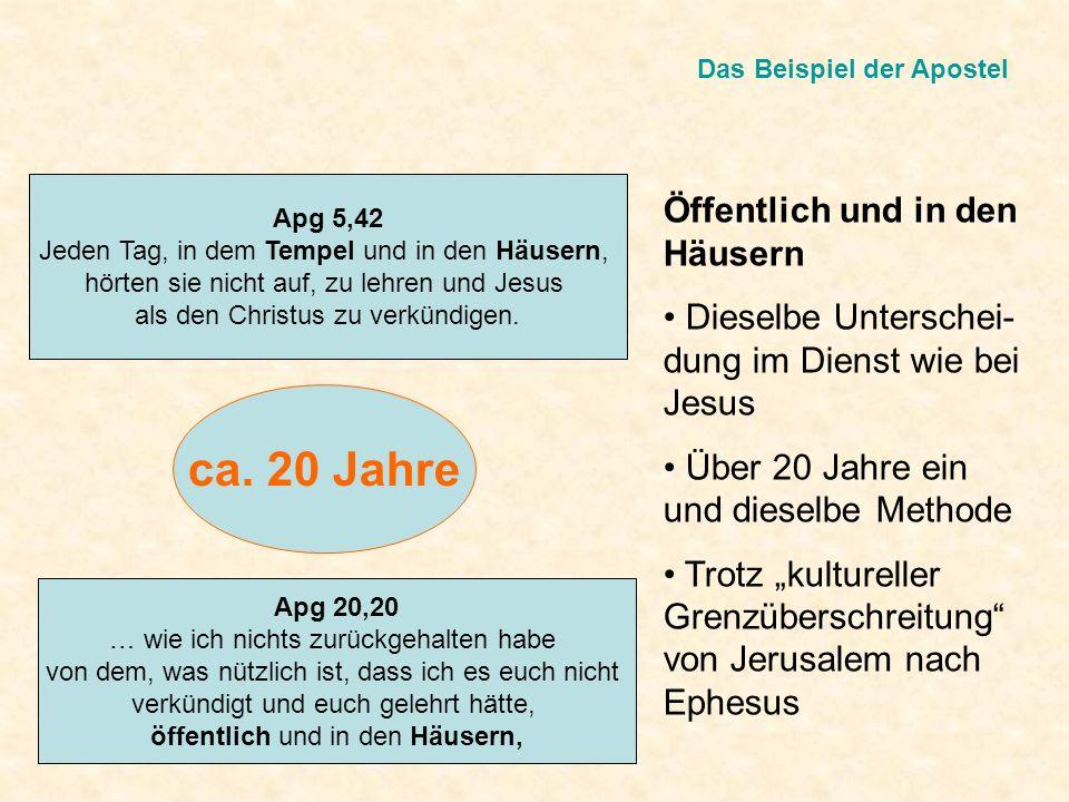 Das Beispiel der Apostel Apg 5,42 Jeden Tag, in dem Tempel und in den Häusern, hörten sie nicht auf, zu lehren und Jesus als den Christus zu verkündig