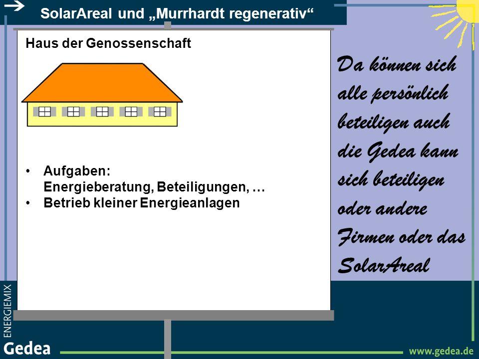 SolarAreal und Murrhardt regenerativ Haus der Genossenschaft Aufgaben: Energieberatung, Beteiligungen, … Betrieb kleiner Energieanlagen Da können sich