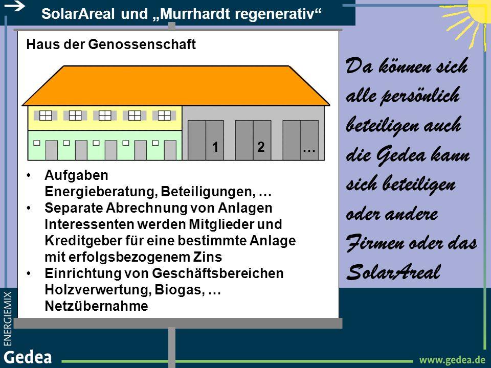 SolarAreal und Murrhardt regenerativ Haus der Genossenschaft Aufgaben Energieberatung, Beteiligungen, … Separate Abrechnung von Anlagen Interessenten