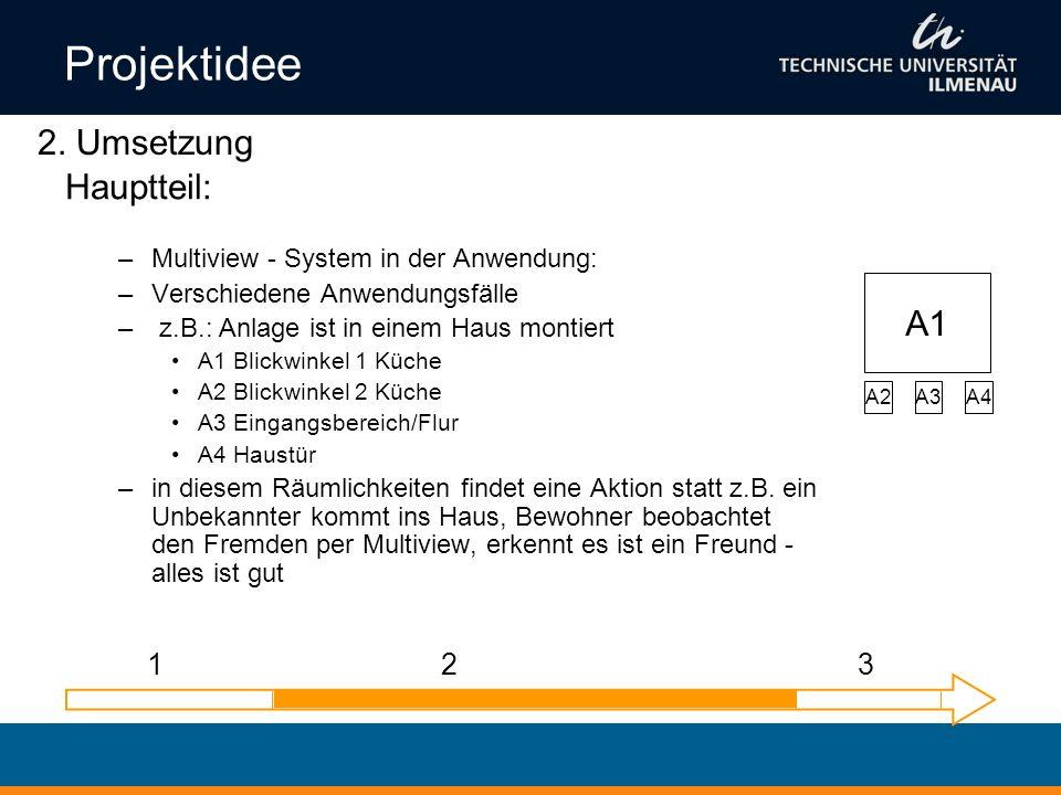 Projektidee Hauptteil: –Multiview - System in der Anwendung: –Verschiedene Anwendungsfälle – z.B.: Anlage ist in einem Haus montiert A1 Blickwinkel 1