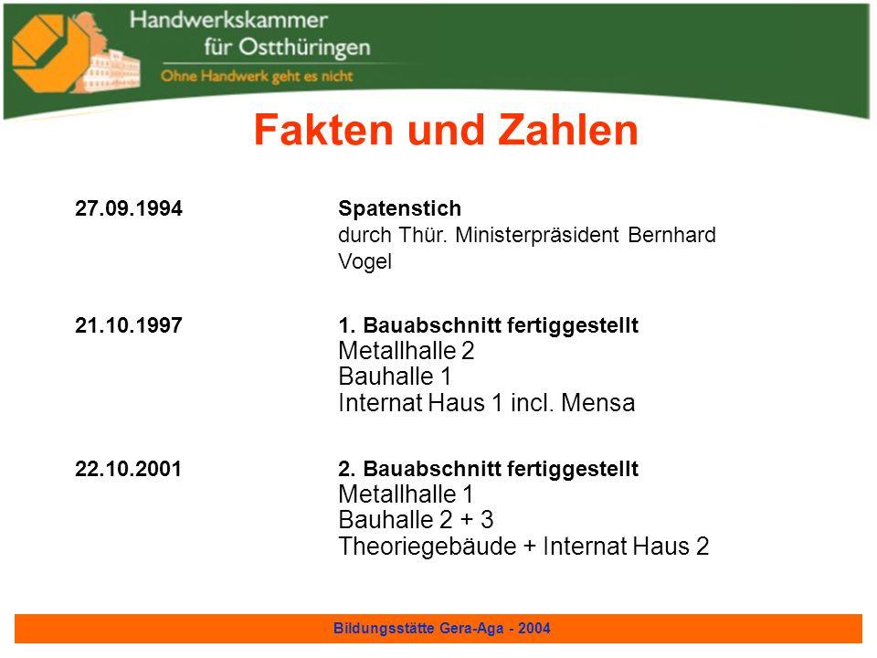 Bildungsstätte Gera-Aga - 2004 Herzlich Willkommen in unserer Bildungsstätte in Gera-Aga