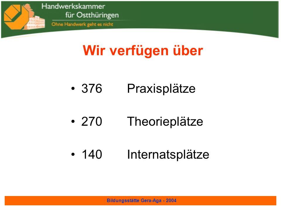 Bildungsstätte Gera-Aga - 2004 Fakten und Zahlen 21.10.19971.