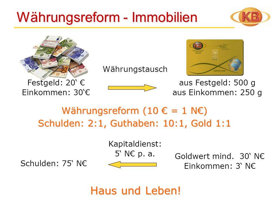 aus Hypothek: 1.250 g Währungsreform - Immobilien Währungsreform - Immobilien Schulden: 0 Hypothek: 50 Zwangshypothek: 5 N Hypothek: 25 N Rückzahlung Haus, Leben und Gold.